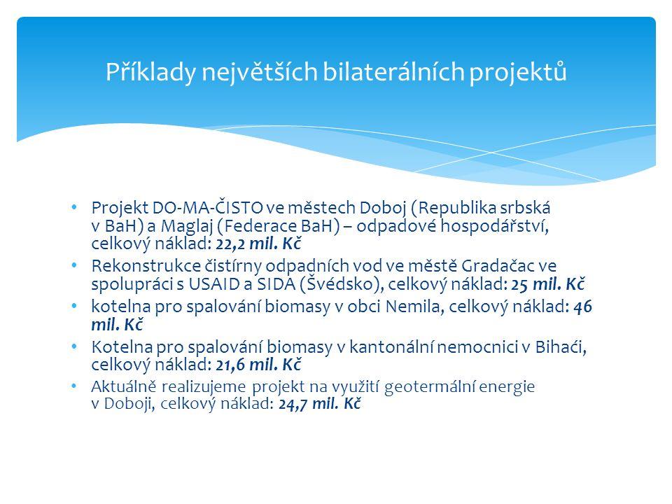 Projekt DO-MA-ČISTO ve městech Doboj (Republika srbská v BaH) a Maglaj (Federace BaH) – odpadové hospodářství, celkový náklad: 22,2 mil.