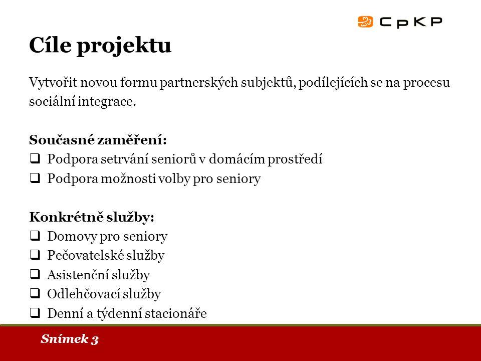 Snímek 3 Cíle projektu Vytvořit novou formu partnerských subjektů, podílejících se na procesu sociální integrace.
