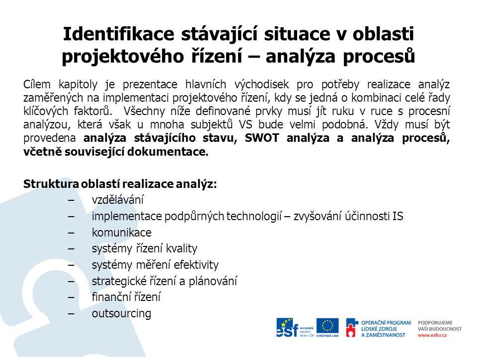 Podklady pro popis procesu iniciace a realizace projektu Cílem praktického cvičení je popis procesu projektového řízení od fáze iniciace projektového záměru až po ukončení realizace projektu.