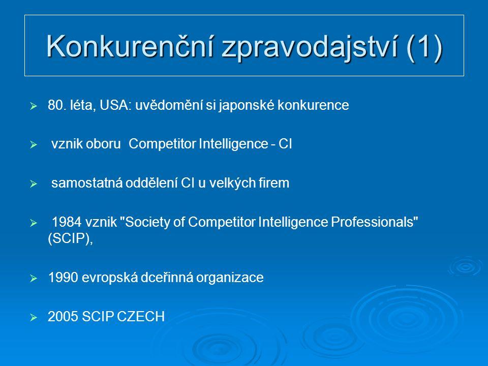 Konkurenční zpravodajství (1)   80.