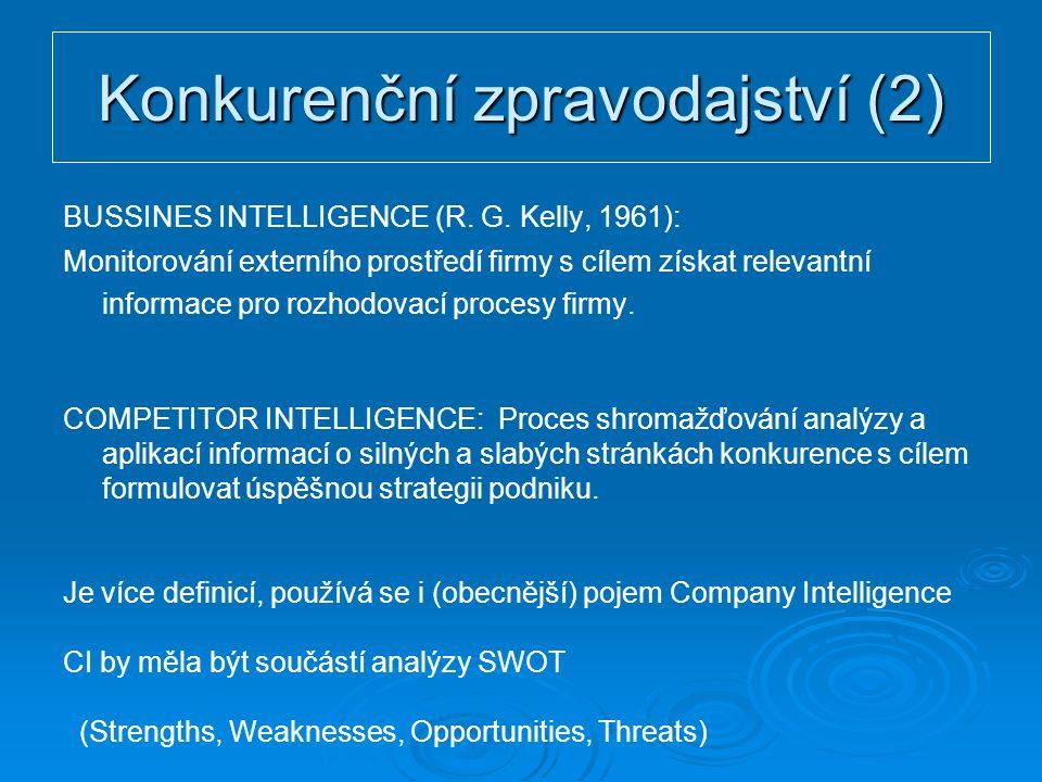 Konkurenční zpravodajství (2) BUSSINES INTELLIGENCE (R. G. Kelly, 1961): Monitorování externího prostředí firmy s cílem získat relevantní informace pr