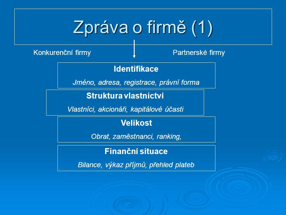 Zpráva o firmě (1) Konkurenční firmyPartnerské firmy Identifikace Jméno, adresa, registrace, právní forma Struktura vlastnictví Vlastníci, akcionáři,