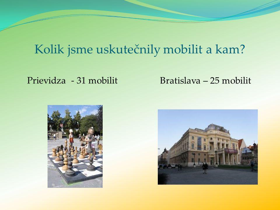 Kolik jsme uskutečnily mobilit a kam Prievidza - 31 mobilit Bratislava – 25 mobilit