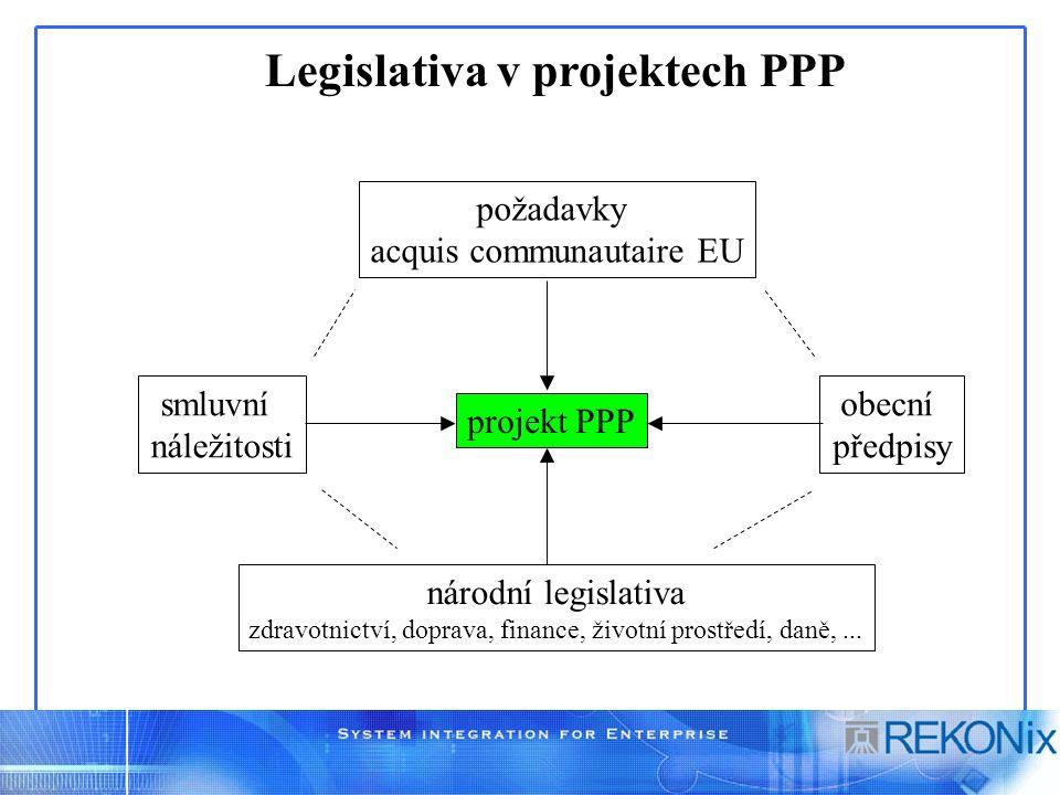 Legislativa v projektech PPP projekt PPP národní legislativa zdravotnictví, doprava, finance, životní prostředí, daně,... smluvní náležitosti obecní p