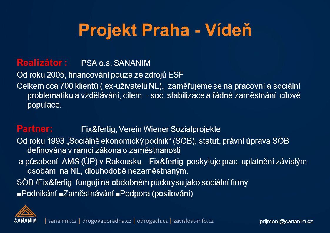 prijmeni@sananim.cz Projekt Praha - Vídeň Realizátor : PSA o.s. SANANIM Od roku 2005, financování pouze ze zdrojů ESF Celkem cca 700 klientů ( ex-uživ