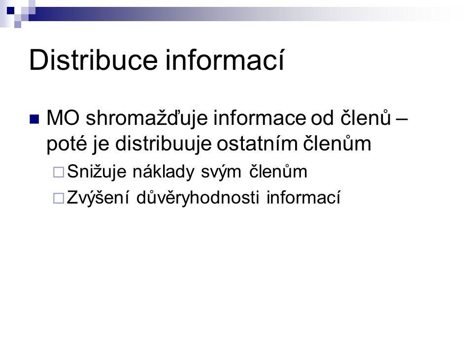 Distribuce informací MO shromažďuje informace od členů – poté je distribuuje ostatním členům  Snižuje náklady svým členům  Zvýšení důvěryhodnosti informací