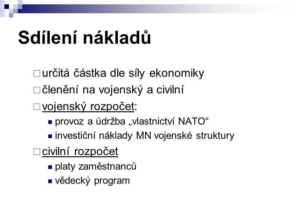 """Sdílení nákladů  určitá částka dle síly ekonomiky  členění na vojenský a civilní  vojenský rozpočet: provoz a údržba """"vlastnictví NATO investiční náklady MN vojenské struktury  civilní rozpočet platy zaměstnanců vědecký program"""