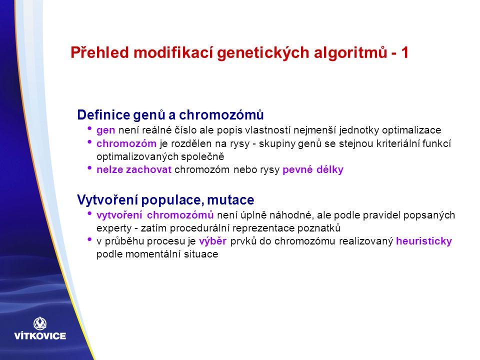 Přehled modifikací genetických algoritmů - 1 Definice genů a chromozómů gen není reálné číslo ale popis vlastností nejmenší jednotky optimalizace chromozóm je rozdělen na rysy - skupiny genů se stejnou kriteriální funkcí optimalizovaných společně nelze zachovat chromozóm nebo rysy pevné délky Vytvoření populace, mutace vytvoření chromozómů není úplně náhodné, ale podle pravidel popsaných experty - zatím procedurální reprezentace poznatků v průběhu procesu je výběr prvků do chromozómu realizovaný heuristicky podle momentální situace