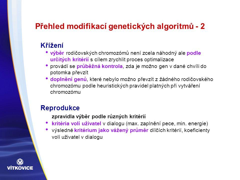 Přehled modifikací genetických algoritmů - 2 Křížení výběr rodičovských chromozómů není zcela náhodný ale podle určitých kritérií s cílem zrychlit proces optimalizace provádí se průběžná kontrola, zda je možno gen v dané chvíli do potomka převzít doplnění genů, které nebylo možno převzít z žádného rodičovského chromozómu podle heuristických pravidel platných při vytváření chromozómu Reprodukce zpravidla výběr podle různých kritérií kritéria volí uživatel v dialogu (max.