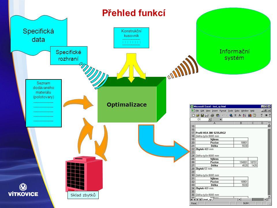 Přehled funkcí Optimalizace Konstrukční kusovník ---------------------- | | | | | | | | ---------------------- Informační systém Seznam dodávaného mat