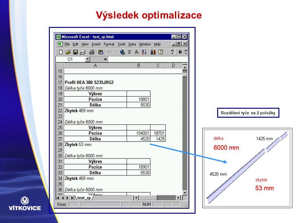 Výsledek optimalizace Rozdělení tyče na 2 položky