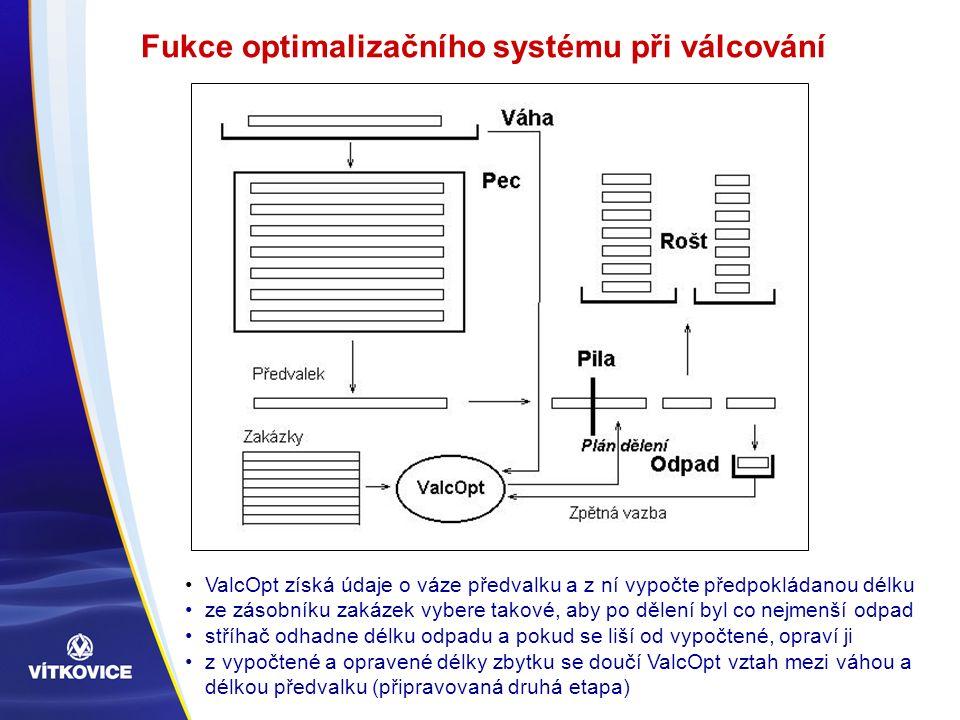 Fukce optimalizačního systému při válcování ValcOpt získá údaje o váze předvalku a z ní vypočte předpokládanou délku ze zásobníku zakázek vybere takové, aby po dělení byl co nejmenší odpad stříhač odhadne délku odpadu a pokud se liší od vypočtené, opraví ji z vypočtené a opravené délky zbytku se doučí ValcOpt vztah mezi váhou a délkou předvalku (připravovaná druhá etapa)