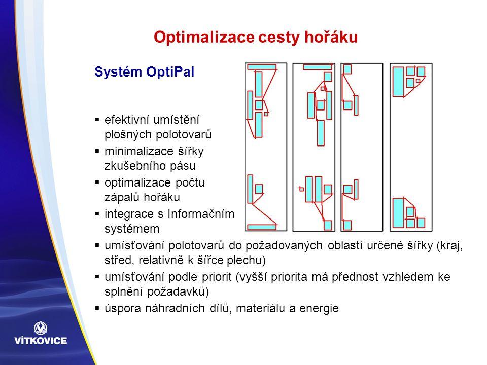 Optimalizace cesty hořáku  efektivní umístění plošných polotovarů  minimalizace šířky zkušebního pásu  optimalizace počtu zápalů hořáku  integrace