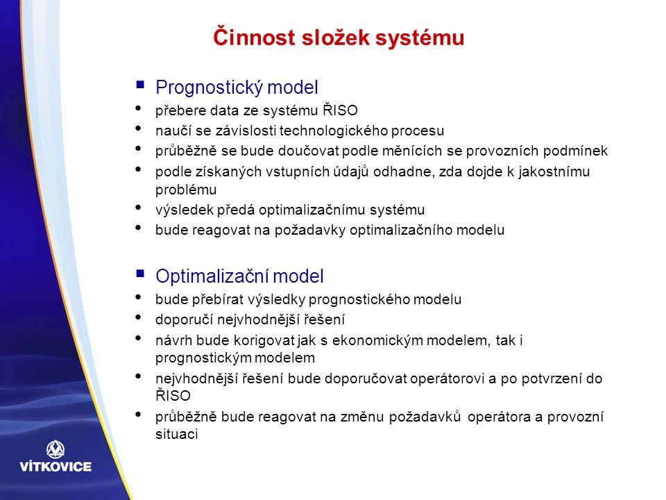 Činnost složek systému  Prognostický model přebere data ze systému ŘISO naučí se závislosti technologického procesu průběžně se bude doučovat podle měnících se provozních podmínek podle získaných vstupních údajů odhadne, zda dojde k jakostnímu problému výsledek předá optimalizačnímu systému bude reagovat na požadavky optimalizačního modelu  Optimalizační model bude přebírat výsledky prognostického modelu doporučí nejvhodnější řešení návrh bude korigovat jak s ekonomickým modelem, tak i prognostickým modelem nejvhodnější řešení bude doporučovat operátorovi a po potvrzení do ŘISO průběžně bude reagovat na změnu požadavků operátora a provozní situaci