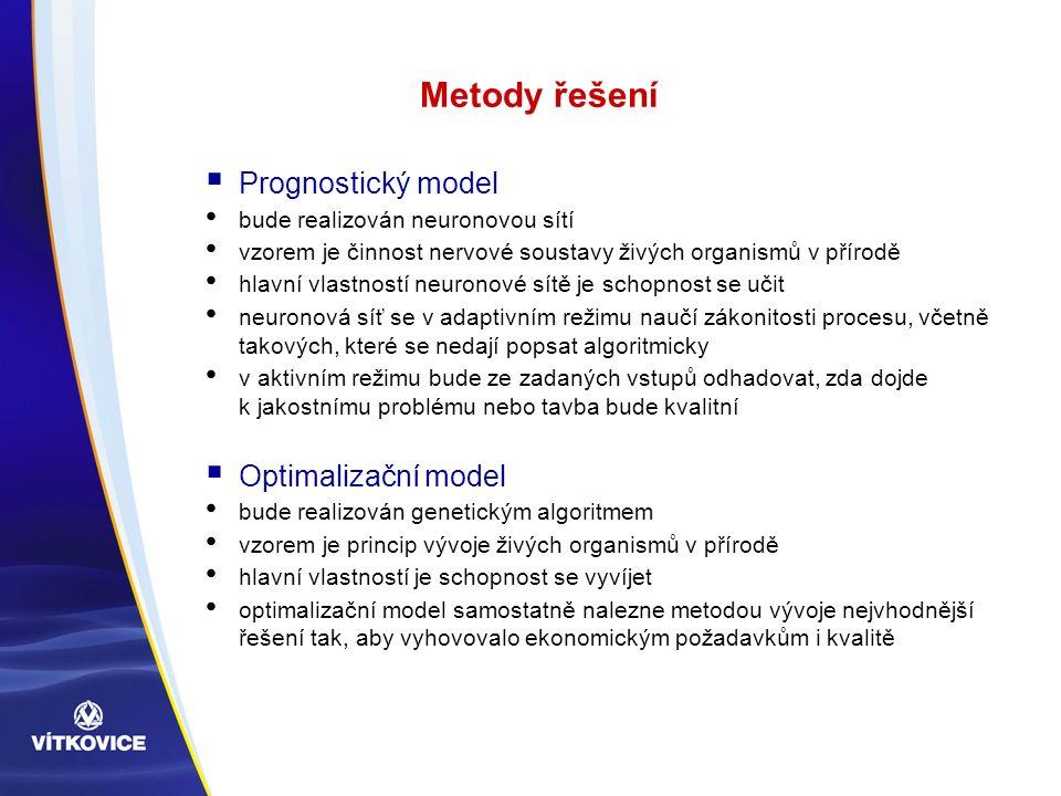 Metody řešení  Prognostický model bude realizován neuronovou sítí vzorem je činnost nervové soustavy živých organismů v přírodě hlavní vlastností neuronové sítě je schopnost se učit neuronová síť se v adaptivním režimu naučí zákonitosti procesu, včetně takových, které se nedají popsat algoritmicky v aktivním režimu bude ze zadaných vstupů odhadovat, zda dojde k jakostnímu problému nebo tavba bude kvalitní  Optimalizační model bude realizován genetickým algoritmem vzorem je princip vývoje živých organismů v přírodě hlavní vlastností je schopnost se vyvíjet optimalizační model samostatně nalezne metodou vývoje nejvhodnější řešení tak, aby vyhovovalo ekonomickým požadavkům i kvalitě