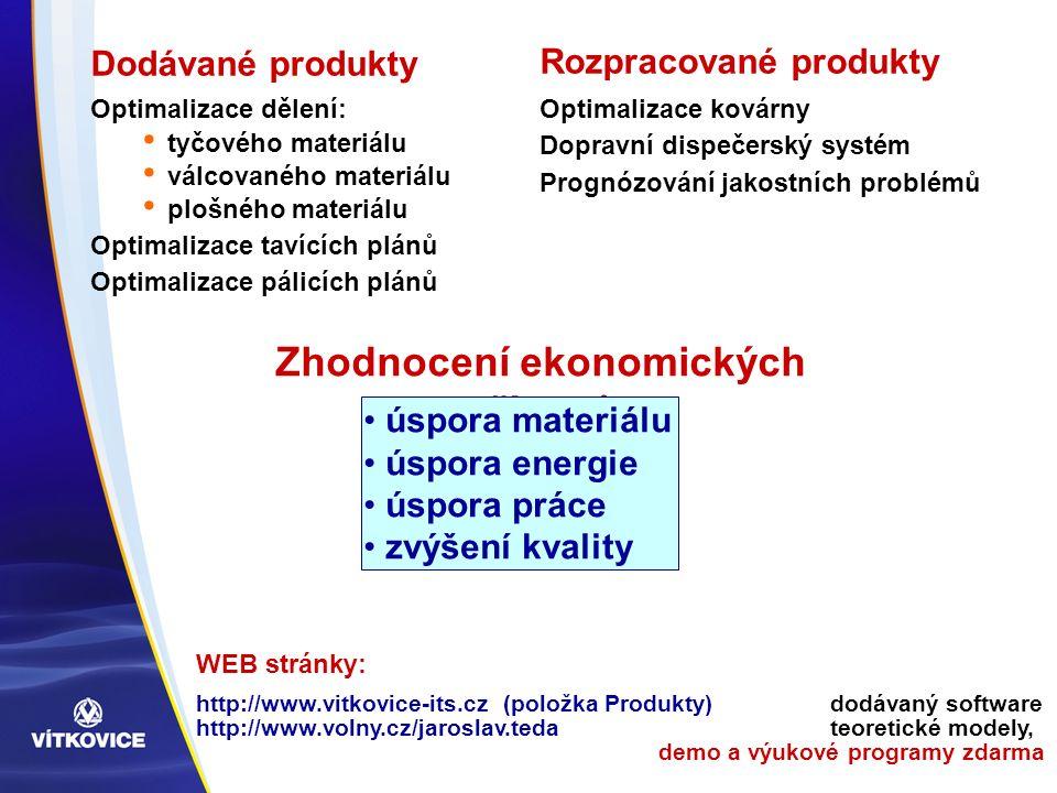 Dodávané produkty Optimalizace dělení: tyčového materiálu válcovaného materiálu plošného materiálu Optimalizace tavících plánů Optimalizace pálicích plánů Rozpracované produkty Optimalizace kovárny Dopravní dispečerský systém Prognózování jakostních problémů Zhodnocení ekonomických přínosů úspora materiálu úspora energie úspora práce zvýšení kvality WEB stránky: http://www.vitkovice-its.cz (položka Produkty)dodávaný software http://www.volny.cz/jaroslav.tedateoretické modely, demo a výukové programy zdarma