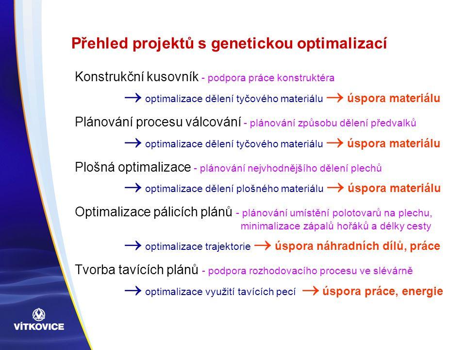 Přehled projektů s genetickou optimalizací Konstrukční kusovník - podpora práce konstruktéra  optimalizace dělení tyčového materiálu   úspora materiálu Plánování procesu válcování - plánování způsobu dělení předvalků  optimalizace dělení tyčového materiálu   úspora materiálu Plošná optimalizace - plánování nejvhodnějšího dělení plechů  optimalizace dělení plošného materiálu   úspora materiálu Optimalizace pálicích plánů - plánování umístění polotovarů na plechu, minimalizace zápalů hořáků a délky cesty  optimalizace trajektorie   úspora náhradních dílů, práce Tvorba tavících plánů - podpora rozhodovacího procesu ve slévárně  optimalizace využití tavících pecí   úspora práce, energie