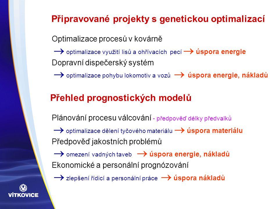 Připravované projekty s genetickou optimalizací Optimalizace procesů v kovárně  optimalizace využití lisů a ohřívacích pecí   úspora energie Dopravní dispečerský systém  optimalizace pohybu lokomotiv a vozů  úspora energie, nákladů Přehled prognostických modelů Plánování procesu válcování - předpověď délky předvalků  optimalizace dělení tyčového materiálu   úspora materiálu Předpověď jakostních problémů  omezení vadných taveb   úspora energie, nákladů Ekonomické a personální prognózování  zlepšení řídicí a personální práce   úspora nákladů