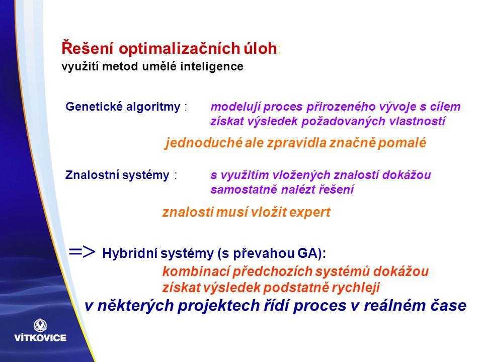 Řešení optimalizačních úloh: využití metod umělé inteligence Genetické algoritmy :modelují proces přirozeného vývoje s cílem získat výsledek požadovan