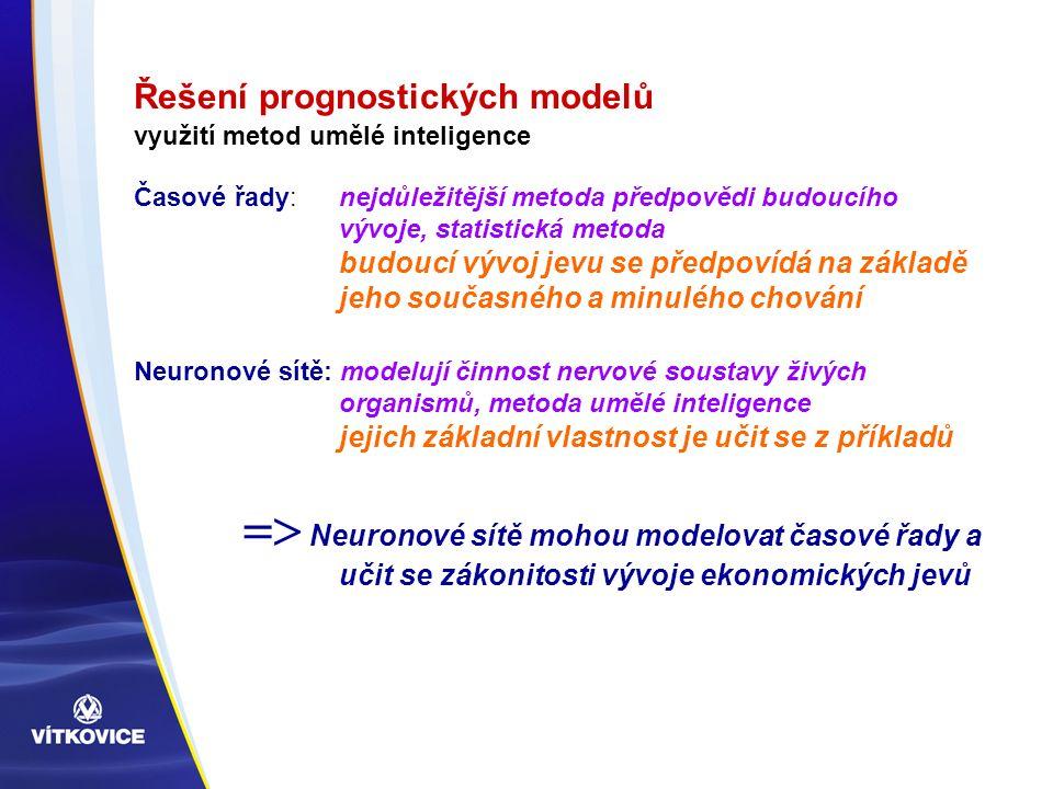 Řešení prognostických modelů využití metod umělé inteligence Časové řady:nejdůležitější metoda předpovědi budoucího vývoje, statistická metoda budoucí vývoj jevu se předpovídá na základě jeho současného a minulého chování Neuronové sítě: modelují činnost nervové soustavy živých organismů, metoda umělé inteligence jejich základní vlastnost je učit se z příkladů  Neuronové sítě mohou modelovat časové řady a učit se zákonitosti vývoje ekonomických jevů