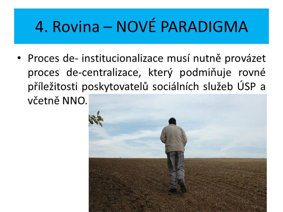 4. Rovina – NOVÉ PARADIGMA Proces de- institucionalizace musí nutně provázet proces de-centralizace, který podmiňuje rovné příležitosti poskytovatelů