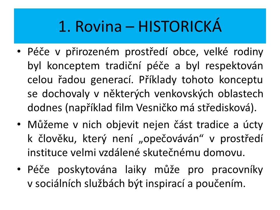 4.Rovina – NOVÉ PARADIGMA Základní pravidla tzv.