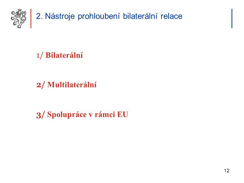 12 1/ Bilaterální 2/ Multilaterální 3/ Spolupráce v rámci EU 2. Nástroje prohloubení bilaterální relace