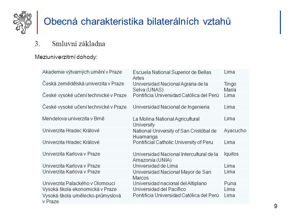 9 Obecná charakteristika bilaterálních vztahů 3.Smluvní základna Meziuniverzitrní dohody: Akademie výtvarných umění v PrazeEscuela National Superior d