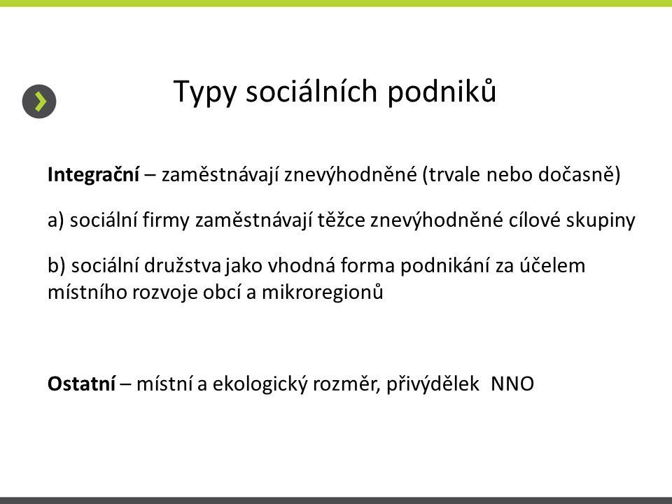Typy sociálních podniků Integrační – zaměstnávají znevýhodněné (trvale nebo dočasně) a) sociální firmy zaměstnávají těžce znevýhodněné cílové skupiny b) sociální družstva jako vhodná forma podnikání za účelem místního rozvoje obcí a mikroregionů Ostatní – místní a ekologický rozměr, přivýdělek NNO