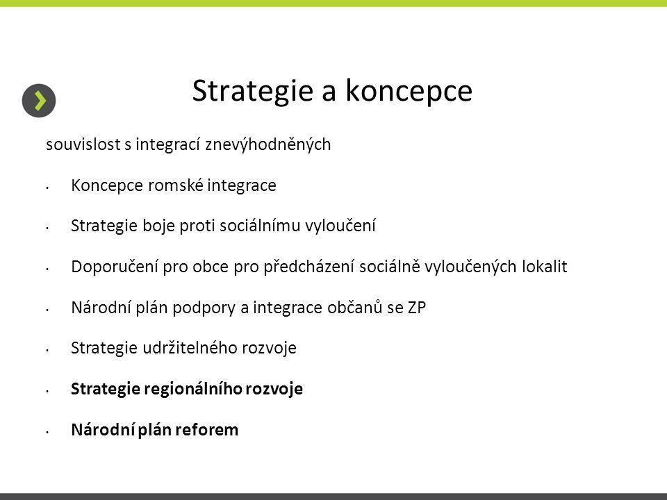 Strategie a koncepce souvislost s integrací znevýhodněných Koncepce romské integrace Strategie boje proti sociálnímu vyloučení Doporučení pro obce pro předcházení sociálně vyloučených lokalit Národní plán podpory a integrace občanů se ZP Strategie udržitelného rozvoje Strategie regionálního rozvoje Národní plán reforem