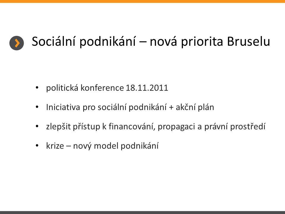 Sociální podnikání – nová priorita Bruselu politická konference 18.11.2011 Iniciativa pro sociální podnikání + akční plán zlepšit přístup k financování, propagaci a právní prostředí krize – nový model podnikání