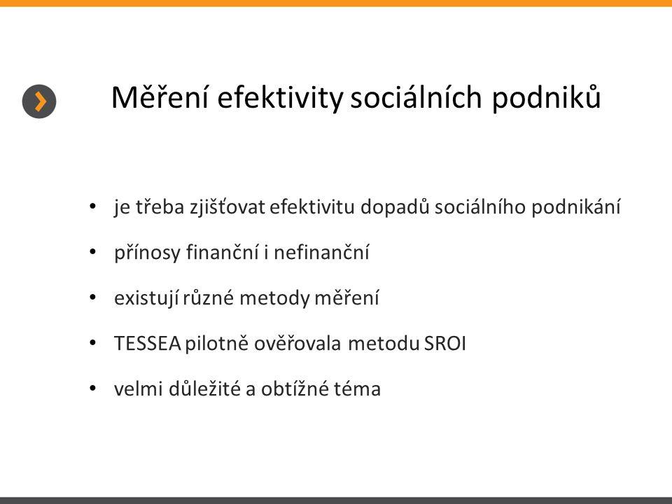Měření efektivity sociálních podniků je třeba zjišťovat efektivitu dopadů sociálního podnikání přínosy finanční i nefinanční existují různé metody měření TESSEA pilotně ověřovala metodu SROI velmi důležité a obtížné téma