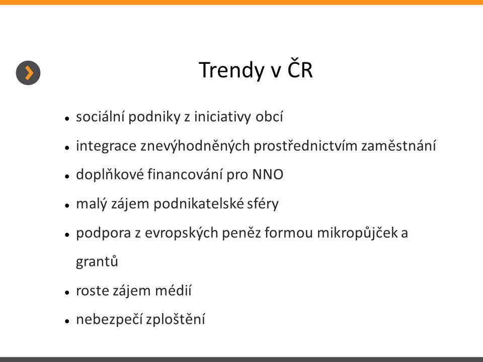 Trendy v ČR sociální podniky z iniciativy obcí integrace znevýhodněných prostřednictvím zaměstnání doplňkové financování pro NNO malý zájem podnikatelské sféry podpora z evropských peněz formou mikropůjček a grantů roste zájem médií nebezpečí zploštění