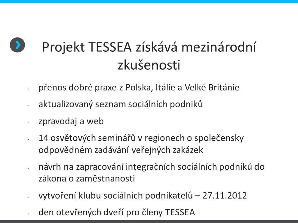 Projekt TESSEA získává mezinárodní zkušenosti přenos dobré praxe z Polska, Itálie a Velké Británie aktualizovaný seznam sociálních podniků zpravodaj a web 14 osvětových seminářů v regionech o společensky odpovědném zadávání veřejných zakázek návrh na zapracování integračních sociálních podniků do zákona o zaměstnanosti vytvoření klubu sociálních podnikatelů – 27.11.2012 den otevřených dveří pro členy TESSEA
