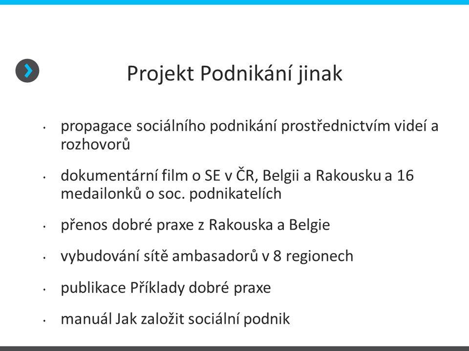 Projekt Podnikání jinak propagace sociálního podnikání prostřednictvím videí a rozhovorů dokumentární film o SE v ČR, Belgii a Rakousku a 16 medailonků o soc.