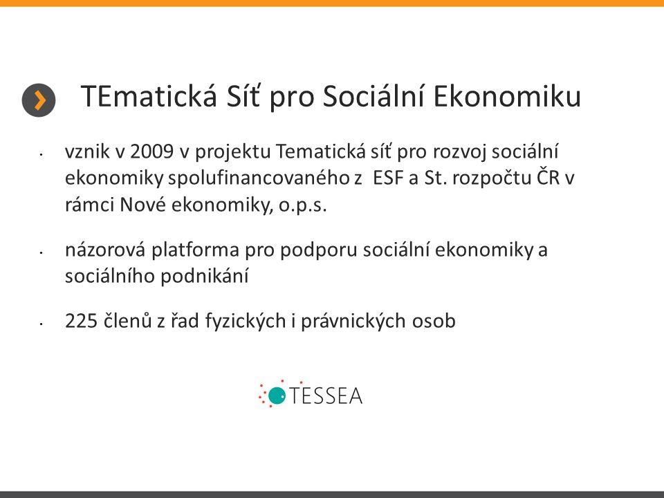 vznik v 2009 v projektu Tematická síť pro rozvoj sociální ekonomiky spolufinancovaného z ESF a St.