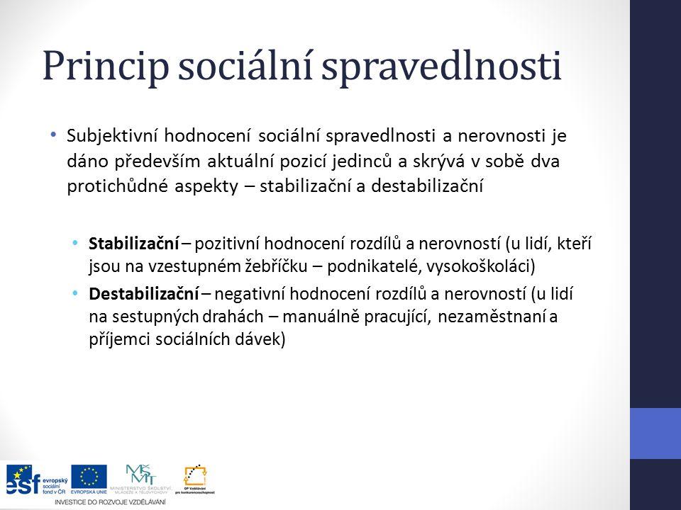 Princip sociální spravedlnosti Subjektivní hodnocení sociální spravedlnosti a nerovnosti je dáno především aktuální pozicí jedinců a skrývá v sobě dva protichůdné aspekty – stabilizační a destabilizační Stabilizační – pozitivní hodnocení rozdílů a nerovností (u lidí, kteří jsou na vzestupném žebříčku – podnikatelé, vysokoškoláci) Destabilizační – negativní hodnocení rozdílů a nerovností (u lidí na sestupných drahách – manuálně pracující, nezaměstnaní a příjemci sociálních dávek)