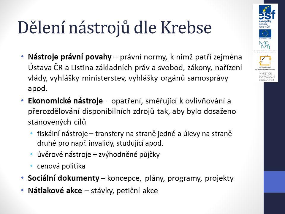 Dělení nástrojů dle Krebse Nástroje právní povahy – právní normy, k nimž patří zejména Ústava ČR a Listina základních práv a svobod, zákony, nařízení vlády, vyhlášky ministerstev, vyhlášky orgánů samosprávy apod.