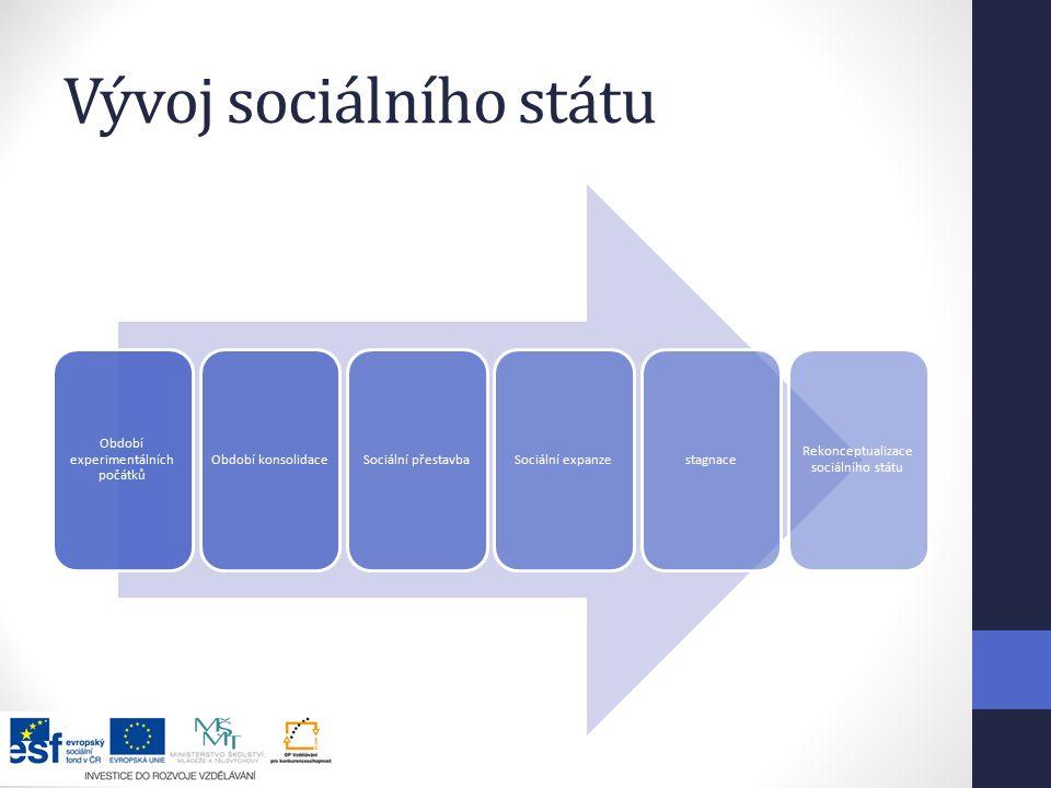 Vývoj sociálního státu Období experimentálních počátků Období konsolidaceSociální přestavbaSociální expanzestagnace Rekonceptualizace sociálního státu
