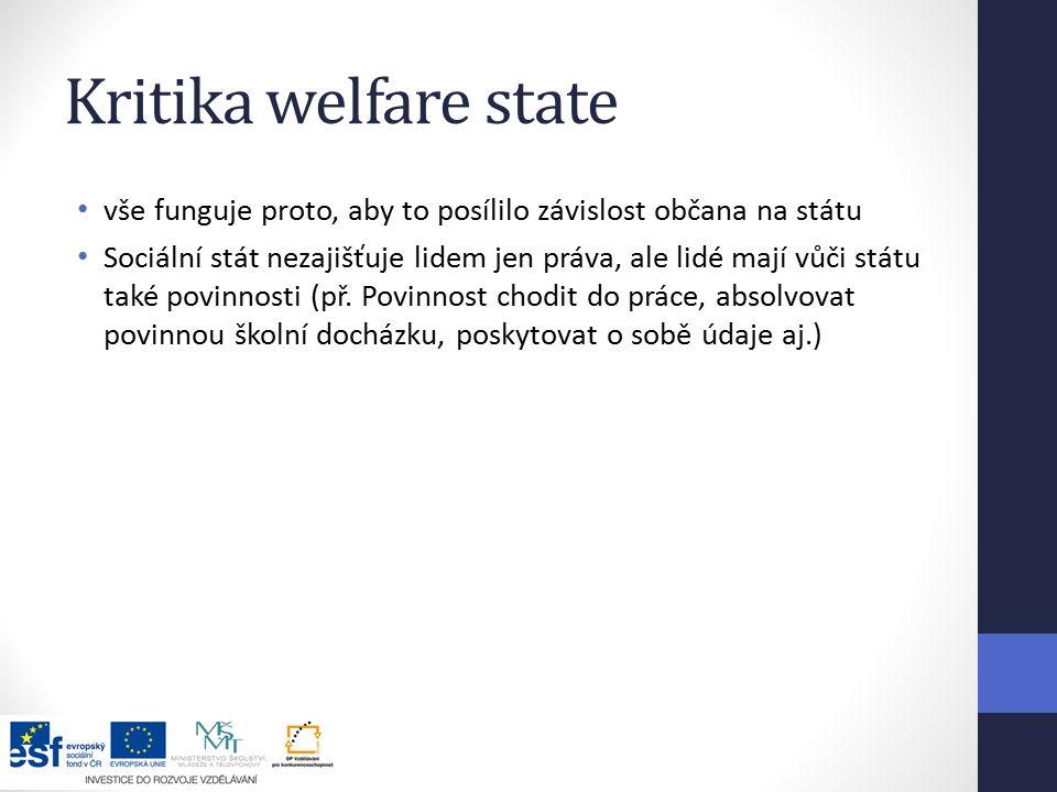 Kritika welfare state vše funguje proto, aby to posílilo závislost občana na státu Sociální stát nezajišťuje lidem jen práva, ale lidé mají vůči státu také povinnosti (př.