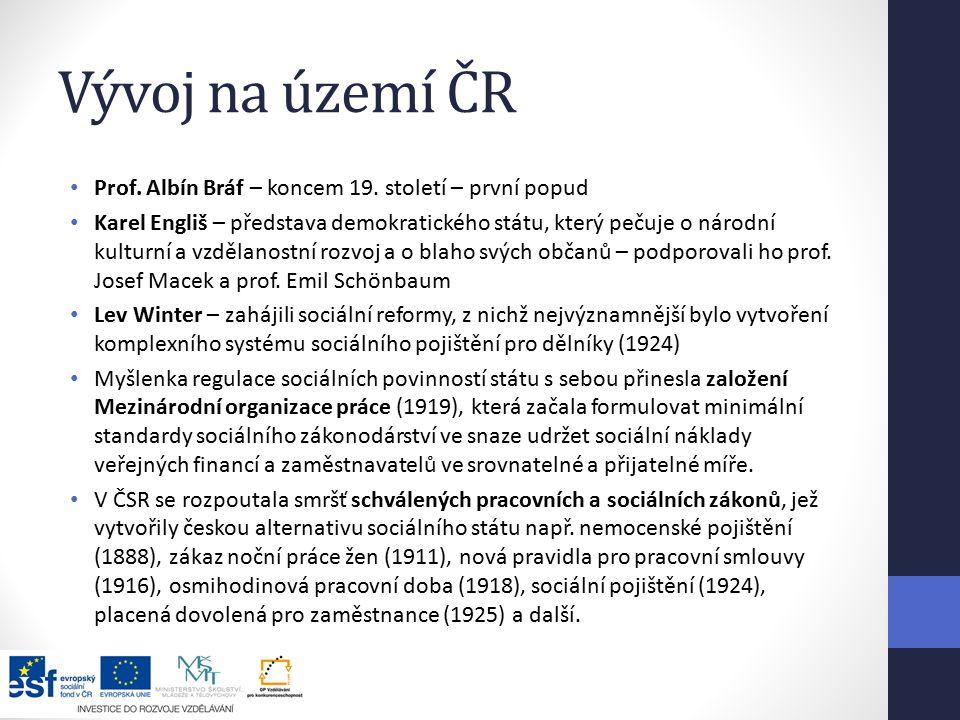 Vývoj na území ČR Prof. Albín Bráf – koncem 19.