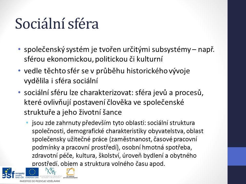 Sociální sféra společenský systém je tvořen určitými subsystémy – např.