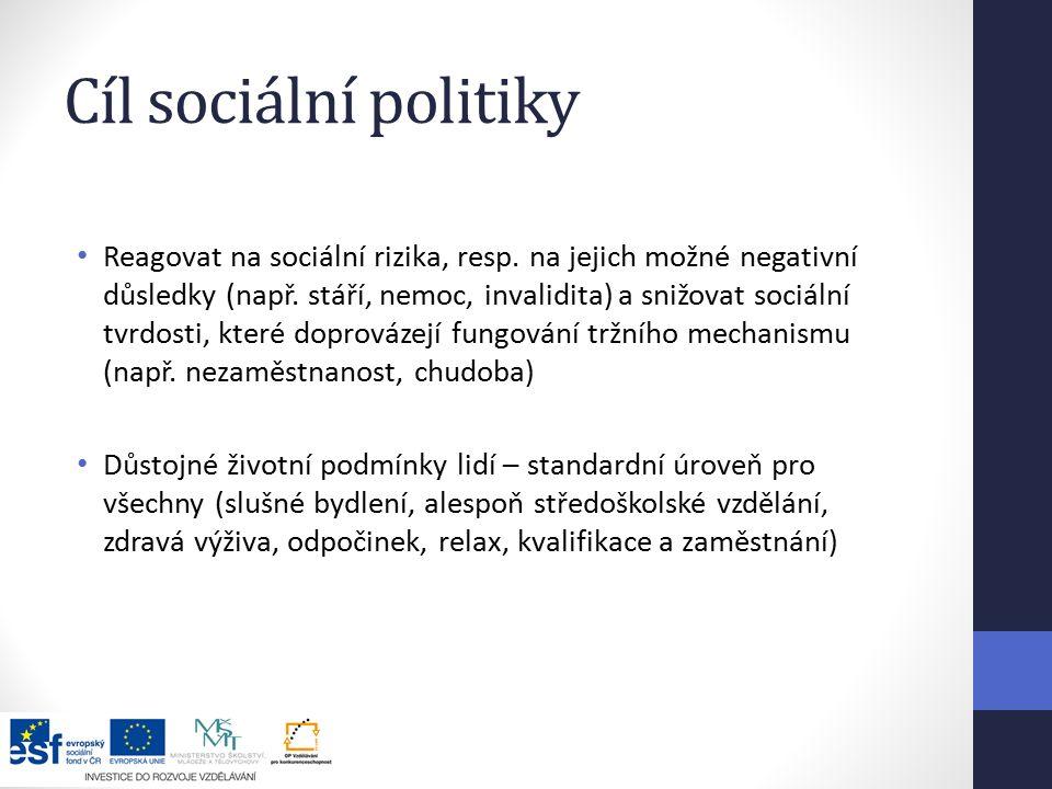 Cíl sociální politiky Reagovat na sociální rizika, resp.