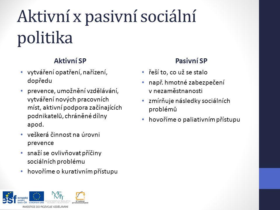 Aktivní x pasivní sociální politika Aktivní SP vytváření opatření, nařízení, dopředu prevence, umožnění vzdělávání, vytváření nových pracovních míst, aktivní podpora začínajících podnikatelů, chráněné dílny apod.