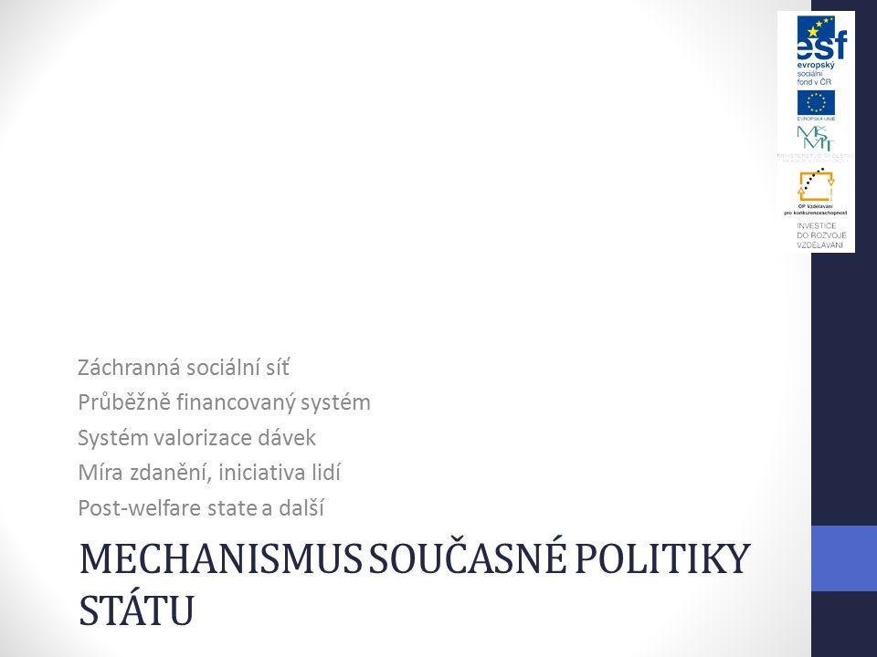 MECHANISMUS SOUČASNÉ POLITIKY STÁTU Záchranná sociální síť Průběžně financovaný systém Systém valorizace dávek Míra zdanění, iniciativa lidí Post-welfare state a další