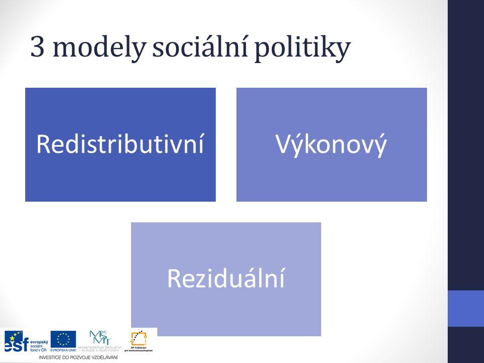 3 modely sociální politiky RedistributivníVýkonový Reziduální
