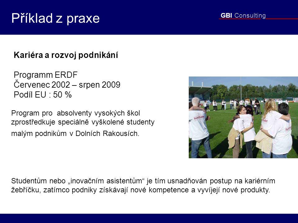 GBI Consulting Kariéra a rozvoj podnikání Programm ERDF Červenec 2002 – srpen 2009 Podíl EU : 50 % Příklad z praxe Program pro absolventy vysokých ško