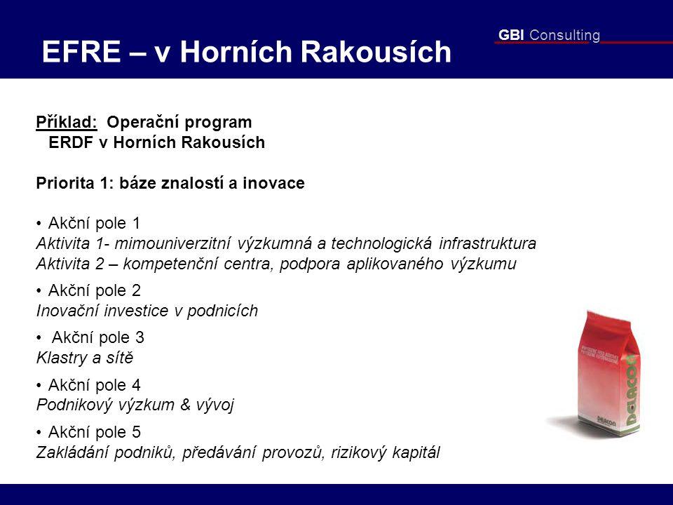 GBI Consulting Příklad: Operační program ERDF v Horních Rakousích Priorita 1: báze znalostí a inovace Akční pole 1 Aktivita 1- mimouniverzitní výzkumn