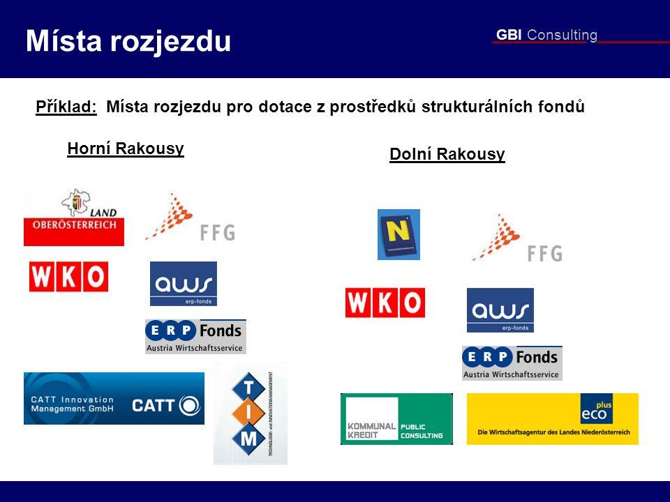 GBI Consulting Místa rozjezdu Příklad: Místa rozjezdu pro dotace z prostředků strukturálních fondů Horní Rakousy Dolní Rakousy