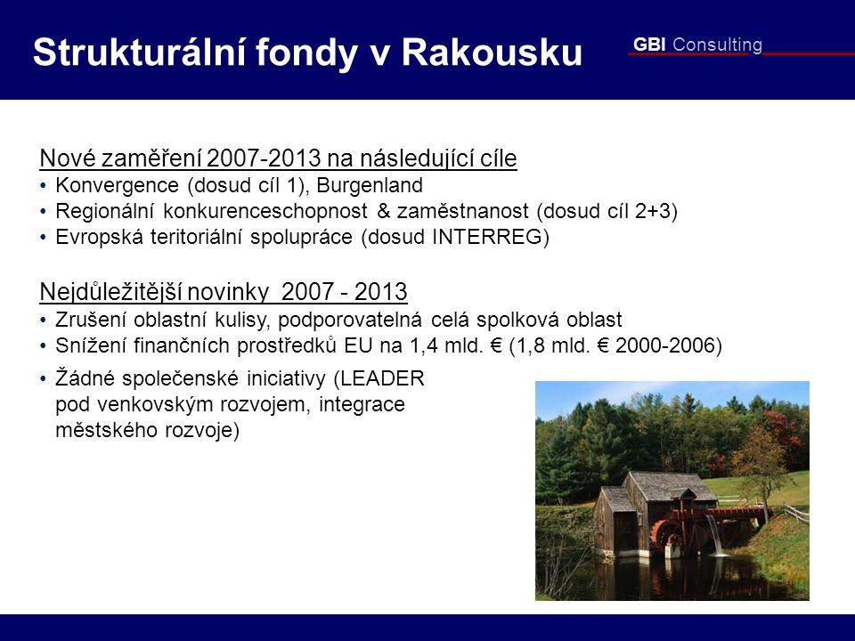 GBI Consulting Strukturální fondy v Rakousku Nové zaměření 2007-2013 na následující cíle Konvergence (dosud cíl 1), Burgenland Regionální konkurenceschopnost & zaměstnanost (dosud cíl 2+3) Evropská teritoriální spolupráce (dosud INTERREG) Nejdůležitější novinky 2007 - 2013 Zrušení oblastní kulisy, podporovatelná celá spolková oblast Snížení finančních prostředků EU na 1,4 mld.